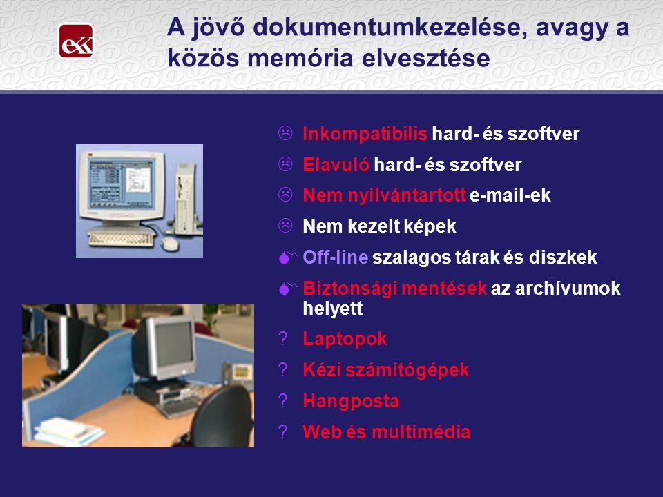 A jövő dokumentumkezelése, avagy a közös memória elvesztése  Inkompatibilis hard- és szoftver  Elavuló hard- és szoftver  Nem nyilvántartott e-mail