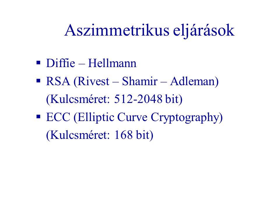  Diffie – Hellmann  RSA (Rivest – Shamir – Adleman) (Kulcsméret: 512-2048 bit)  ECC (Elliptic Curve Cryptography) (Kulcsméret: 168 bit)