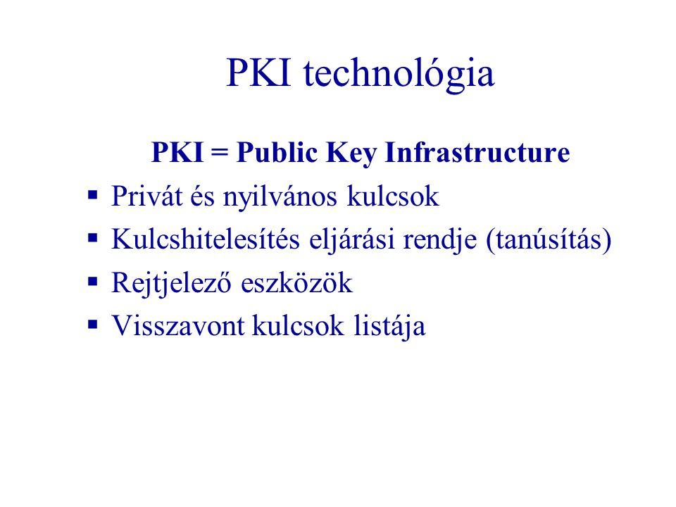 PKI technológia PKI = Public Key Infrastructure  Privát és nyilvános kulcsok  Kulcshitelesítés eljárási rendje (tanúsítás)  Rejtjelező eszközök  V