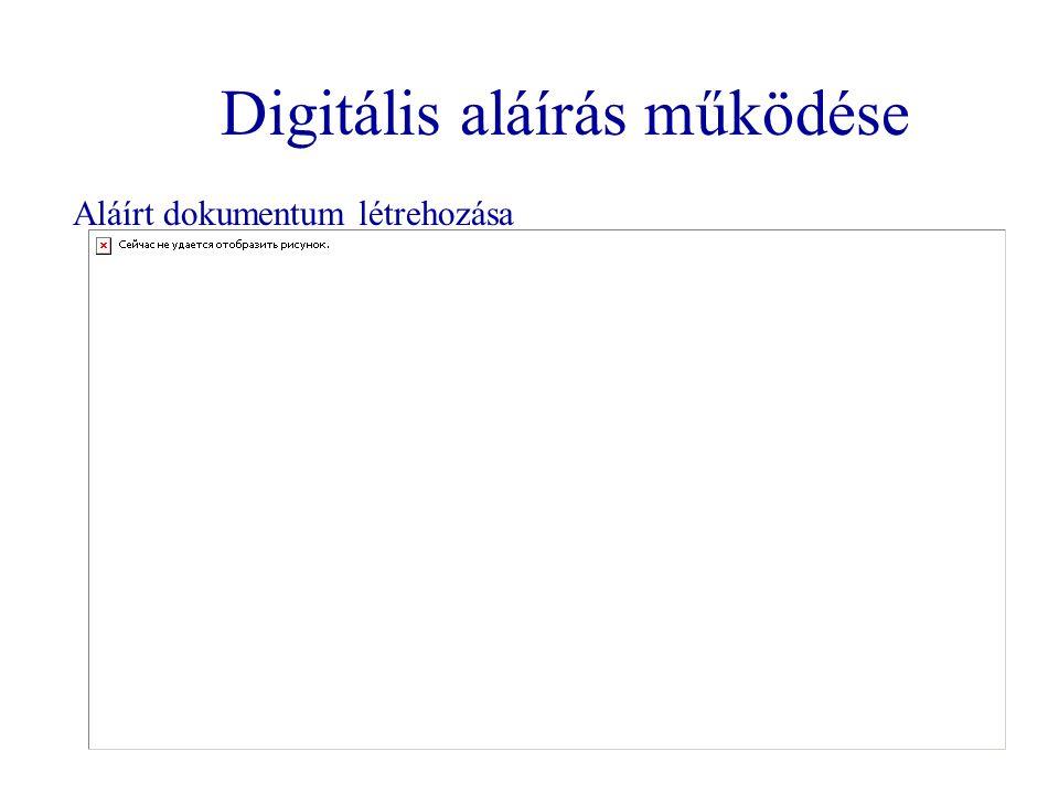 Digitális aláírás működése Aláírt dokumentum ellenőrzése