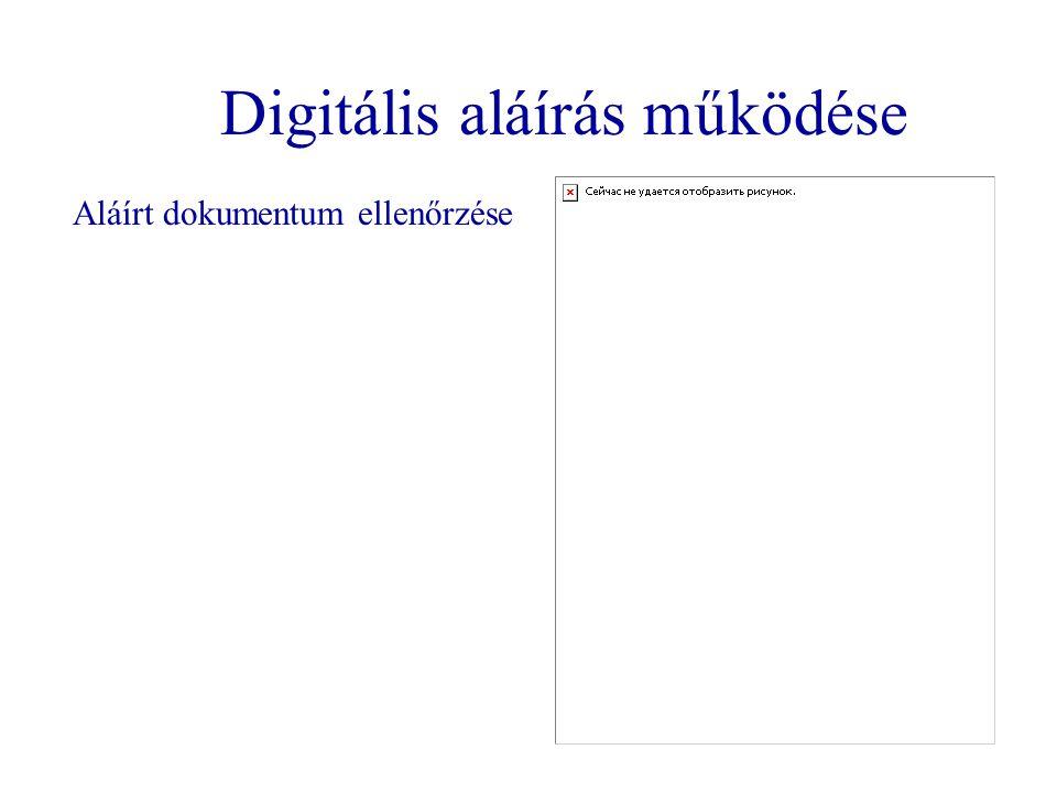 Tanúsítványok  Digitálisan aláírt elektronikus dokumentum  Tulajdonos azonosító adatai  Tulajdonos nyilvános kulcsa  Hitelesítés szolgáltató adja ki  Tanúsítja a nyilvános kulcs és a tulajdonos összetartozását