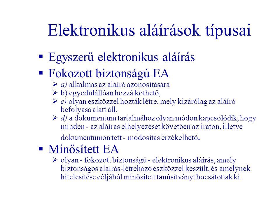Elektronikus aláírások típusai  Egyszerű elektronikus aláírás  Fokozott biztonságú EA  a) alkalmas az aláíró azonosítására  b) egyedülállóan hozzá