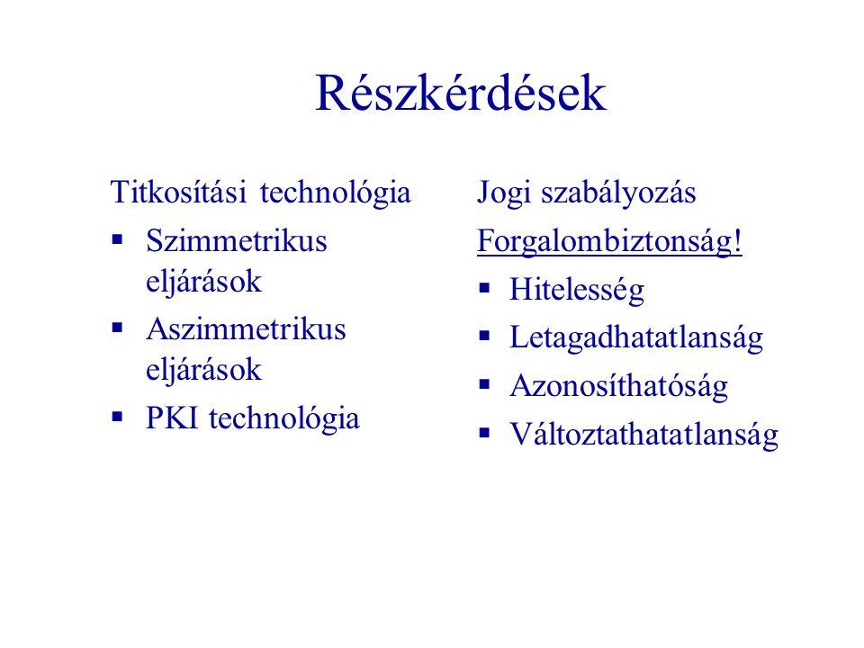 Részkérdések Titkosítási technológia  Szimmetrikus eljárások  Aszimmetrikus eljárások  PKI technológia Jogi szabályozás Forgalombiztonság!   Hite