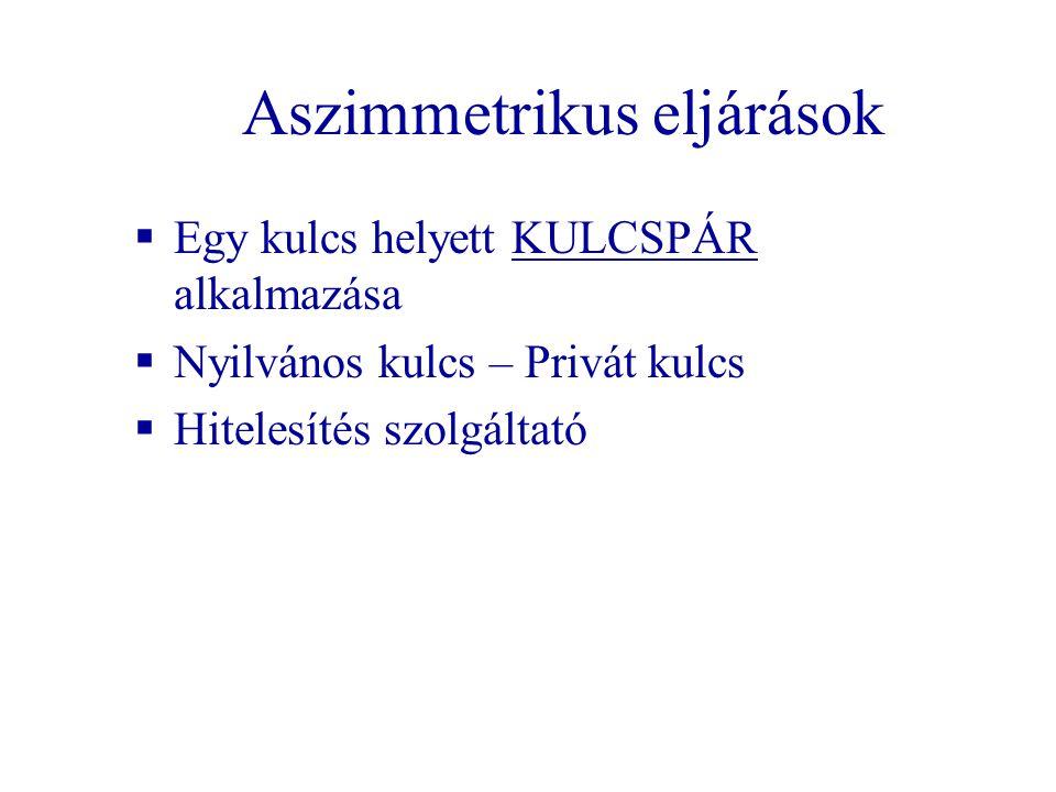 Aszimmetrikus eljárások  Egy kulcs helyett KULCSPÁR alkalmazása  Nyilvános kulcs – Privát kulcs  Hitelesítés szolgáltató