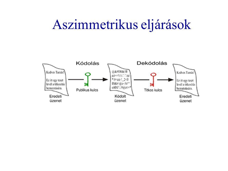 Aszimmetrikus eljárások