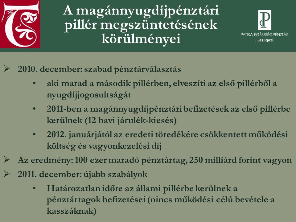 A magánnyugdíjpénztári pillér megszüntetésének körülményei  2010. december: szabad pénztárválasztás •aki marad a második pillérben, elveszíti az első