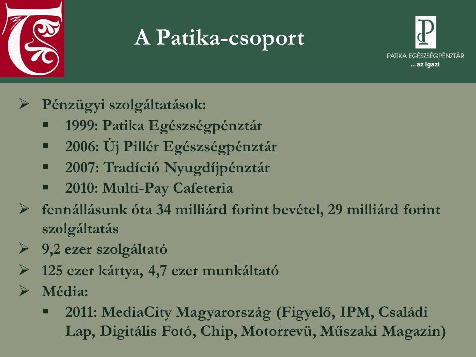 A Patika-csoport  Pénzügyi szolgáltatások:  1999: Patika Egészségpénztár  2006: Új Pillér Egészségpénztár  2007: Tradíció Nyugdíjpénztár  2010: M