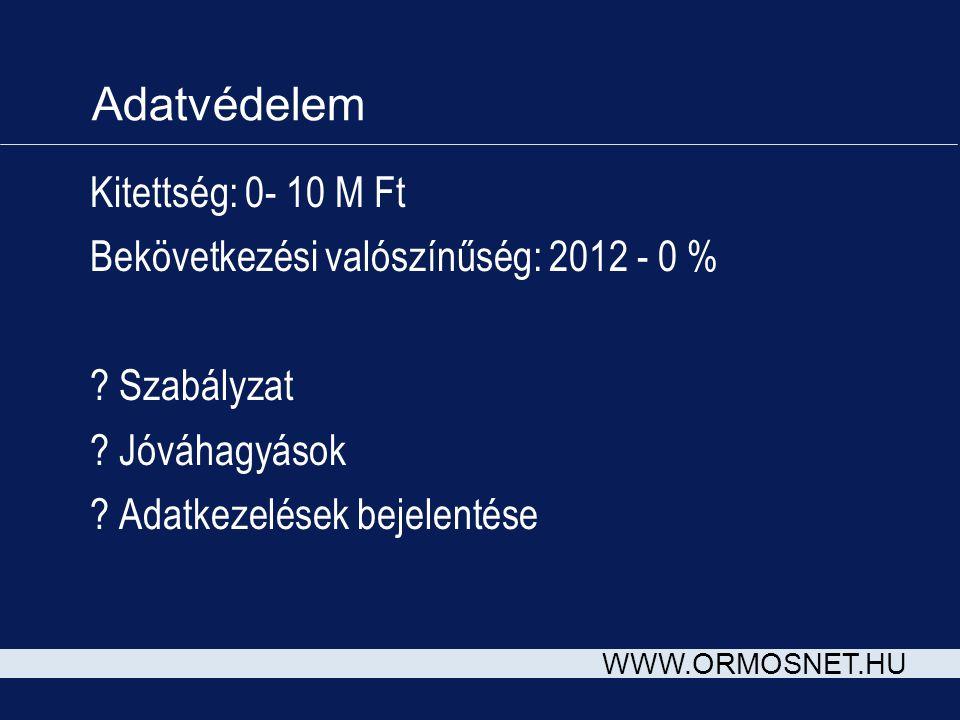 WWW.ORMOSNET.HU Adatvédelem Kitettség: 0- 10 M Ft Bekövetkezési valószínűség: 2012 - 0 % ? Szabályzat ? Jóváhagyások ? Adatkezelések bejelentése