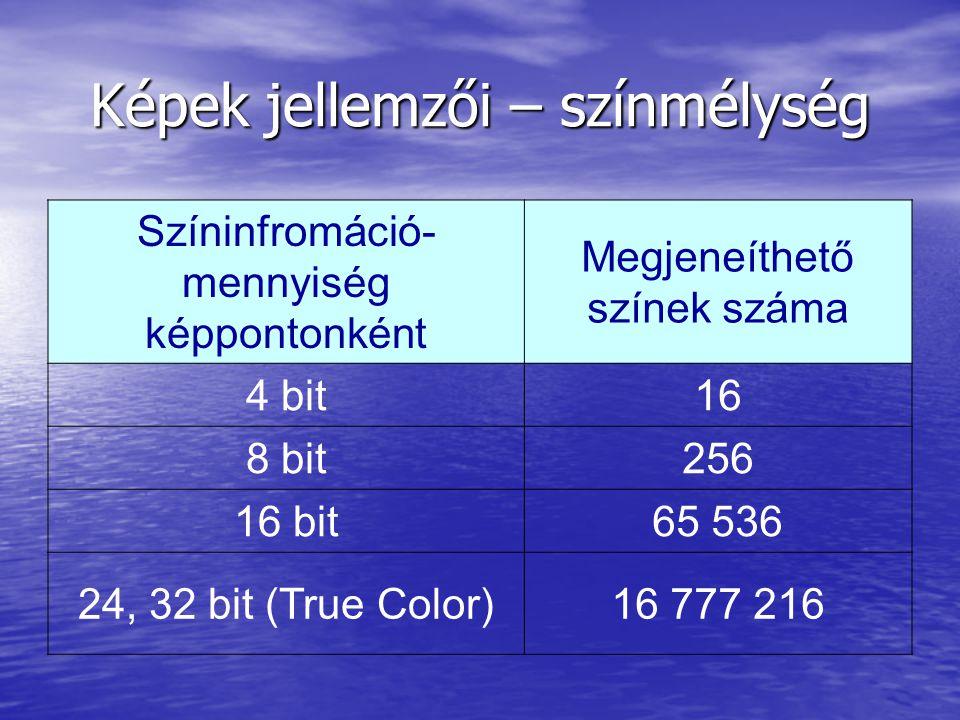 Képek jellemzői – színmélység Színinfromáció- mennyiség képpontonként Megjeneíthető színek száma 4 bit16 8 bit256 16 bit65 536 24, 32 bit (True Color)16 777 216