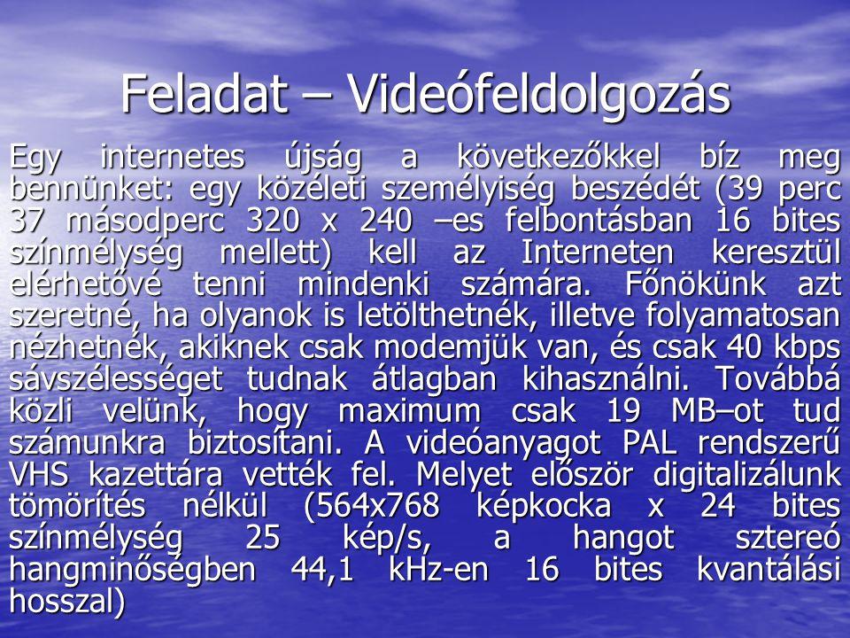 Feladat – Videófeldolgozás Egy internetes újság a következőkkel bíz meg bennünket: egy közéleti személyiség beszédét (39 perc 37 másodperc 320 x 240 –es felbontásban 16 bites színmélység mellett) kell az Interneten keresztül elérhetővé tenni mindenki számára.