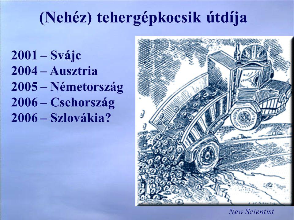 2001 – Svájc 2004 – Ausztria 2005 – Németország 2006 – Csehország 2006 – Szlovákia.