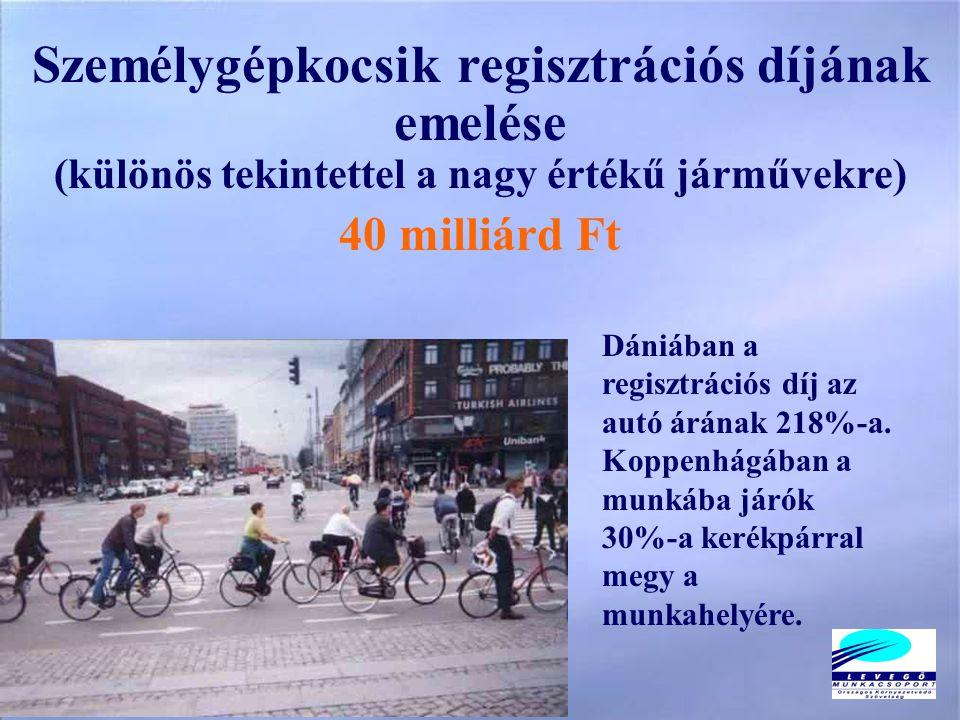 Személygépkocsik regisztrációs díjának emelése (különös tekintettel a nagy értékű járművekre) 40 milliárd Ft Dániában a regisztrációs díj az autó árának 218%-a.