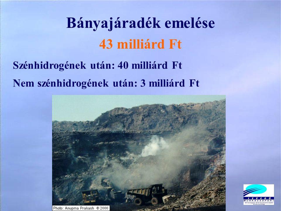 Bányajáradék emelése 43 milliárd Ft Szénhidrogének után: 40 milliárd Ft Nem szénhidrogének után: 3 milliárd Ft