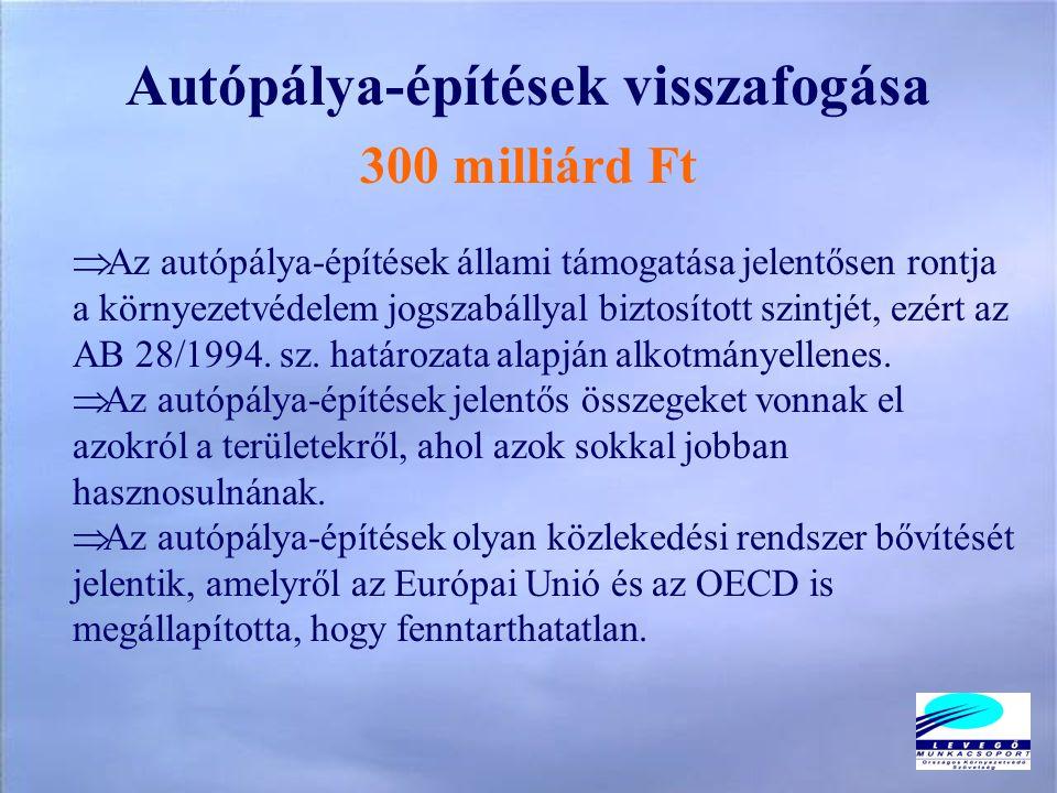 Autópálya-építések visszafogása 300 milliárd Ft  Az autópálya-építések állami támogatása jelentősen rontja a környezetvédelem jogszabállyal biztosított szintjét, ezért az AB 28/1994.