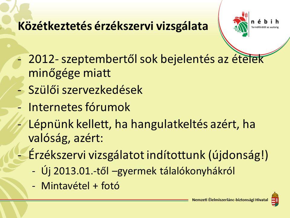 Közétkeztetés érzékszervi vizsgálata -2012- szeptembertől sok bejelentés az ételek minőgége miatt -Szülői szervezkedések -Internetes fórumok -Lépnünk