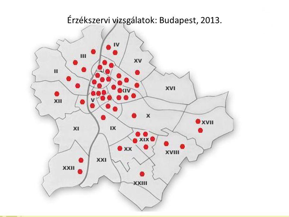 Érzékszervi vizsgálatok: Budapest, 2013.