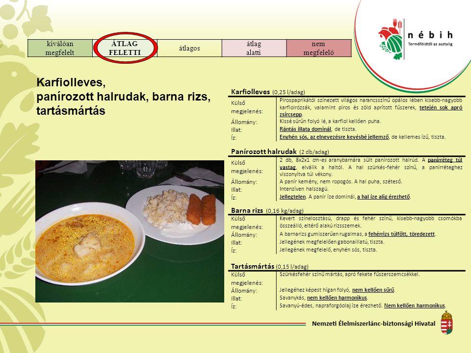 kiválóan megfelelt ÁTLAG FELETTI átlagos átlag alatti nem megfelelő Karfiolleves, panírozott halrudak, barna rizs, tartásmártás Karfiolleves (0,25 l/a