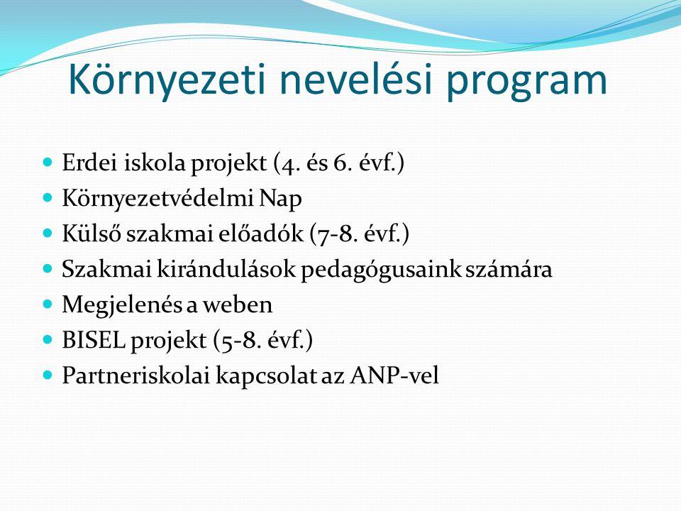 Környezeti nevelési program  Erdei iskola projekt (4.