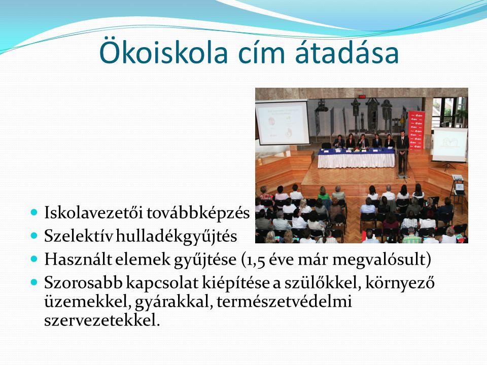 Környezeti nevelés Lokális problémák felismerése Szemlélet- változás Igény az élhetőbb környezet iránt Gaia- hipotézis (pl.: erdei iskola) Ökoiskola