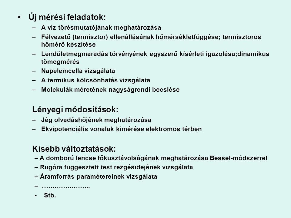 Elméleti kérdések •Érettségi követelmények •Nyilvános témakörök •http://www.okm.gov.hu/letolt/okev/doc/ketszintu_erettsegi_2007_2008/fizika_emelt_szobeli _temakorok_2008maj.pdf A helyszínen 4 konkrét kérdés Pl.