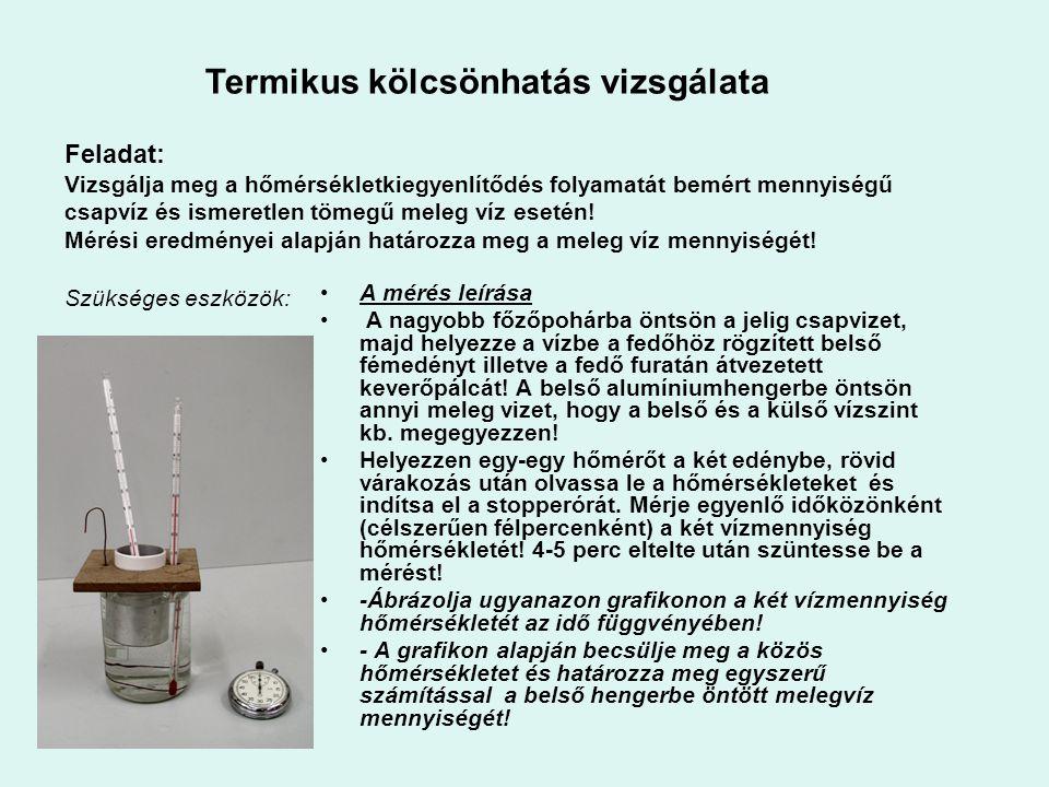 Megoldás: Rövid elméleti összefoglalás: • Mit értünk termikus kölcsönhatás alatt • Mi határozza meg a termikus folyamat irányát Mérés Értékelés: Kvalitatív jellemzők Közös hőm.