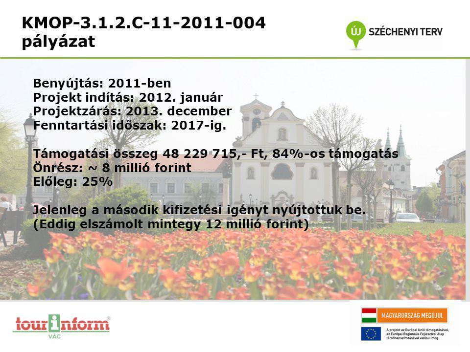 KMOP-3.1.2.C-11-2011-004 pályázat Benyújtás: 2011-ben Projekt indítás: 2012. január Projektzárás: 2013. december Fenntartási időszak: 2017-ig. Támogat
