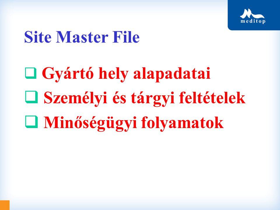 Site Master File  Gyártó hely alapadatai  Személyi és tárgyi feltételek  Minőségügyi folyamatok