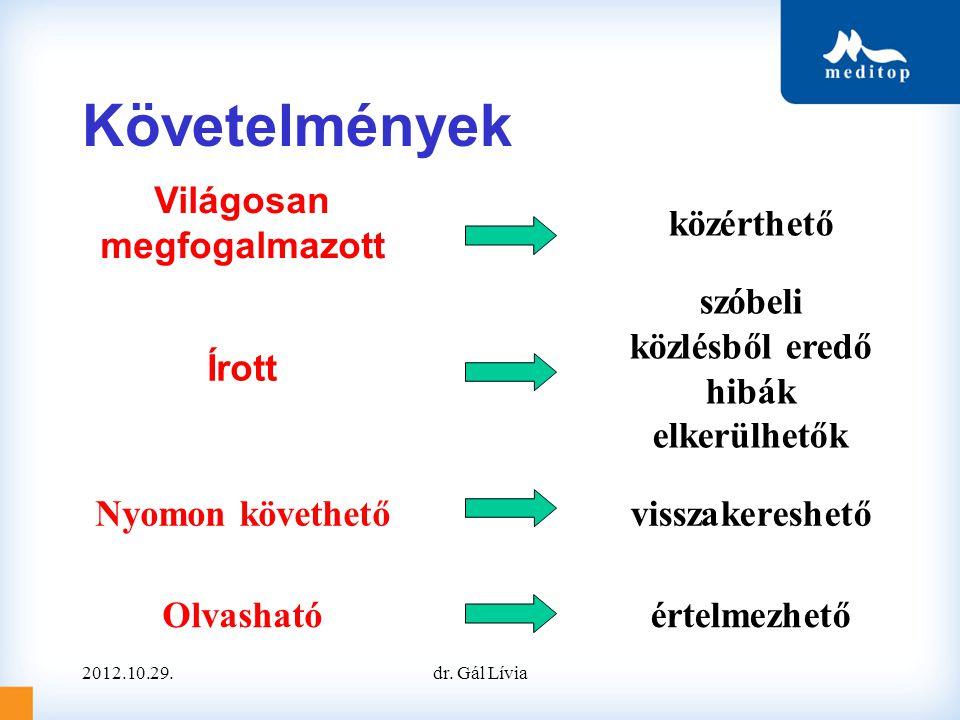 Követelmények 2012.10.29.dr. Gál Lívia Világosan megfogalmazott közérthető Írott szóbeli közlésből eredő hibák elkerülhetők Nyomon követhetővisszakere