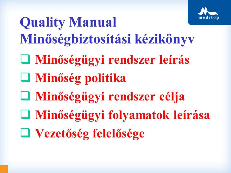 Quality Manual Minőségbiztosítási kézikönyv  Minőségügyi rendszer leírás  Minőség politika  Minőségügyi rendszer célja  Minőségügyi folyamatok leí