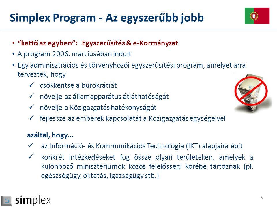 Simplex Program - Az egyszerűbb jobb • kettő az egyben : Egyszerűsítés & e-Kormányzat • A program 2006.