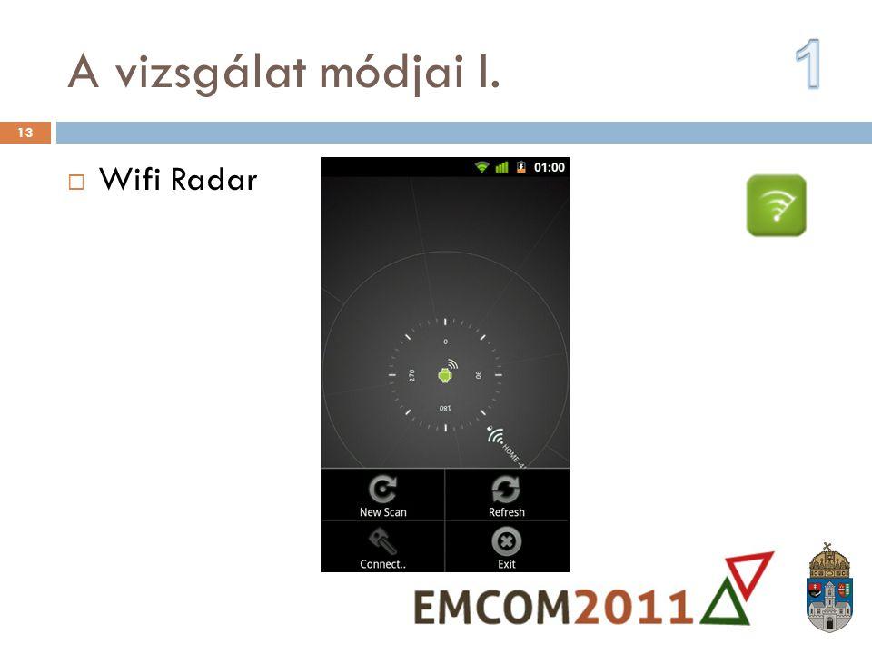A vizsgálat módjai I.  Wifi Radar 13