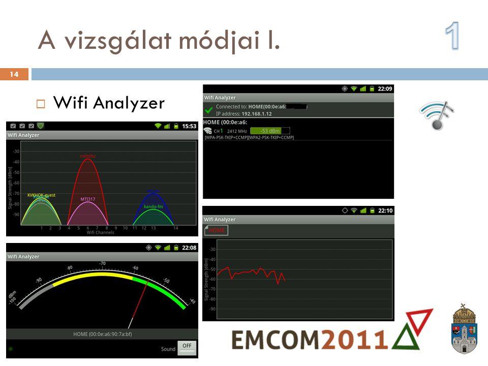 A vizsgálat módjai I.  Wifi Analyzer 14