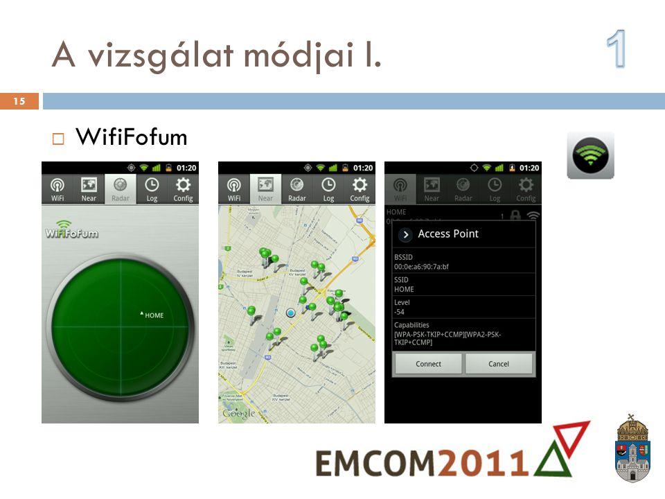 A vizsgálat módjai I.  WifiFofum 15