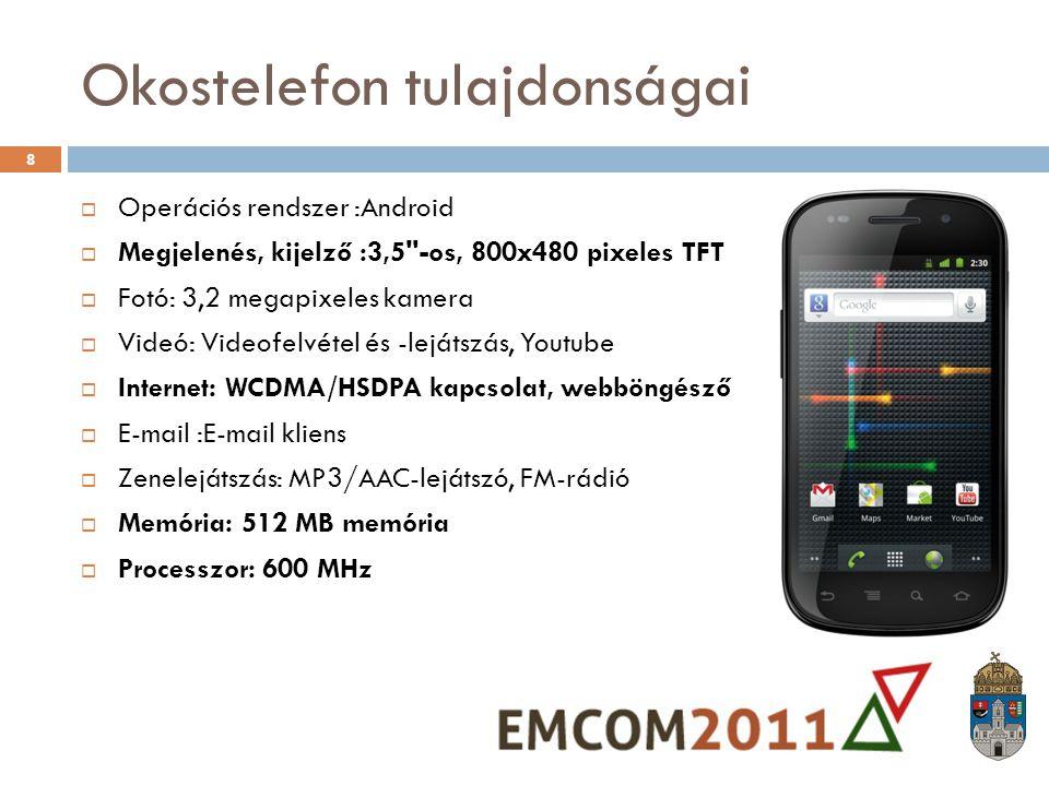 Okostelefon tulajdonságai  Operációs rendszer :Android  Megjelenés, kijelző :3,5