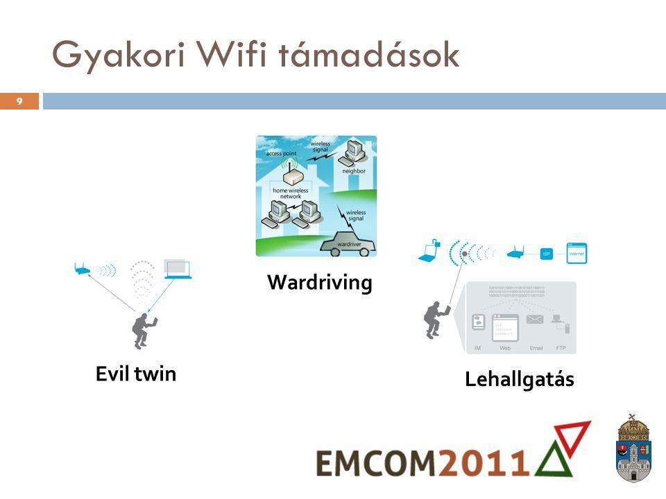 Gyakori Wifi támadások Wardriving Evil twin Lehallgatás 9