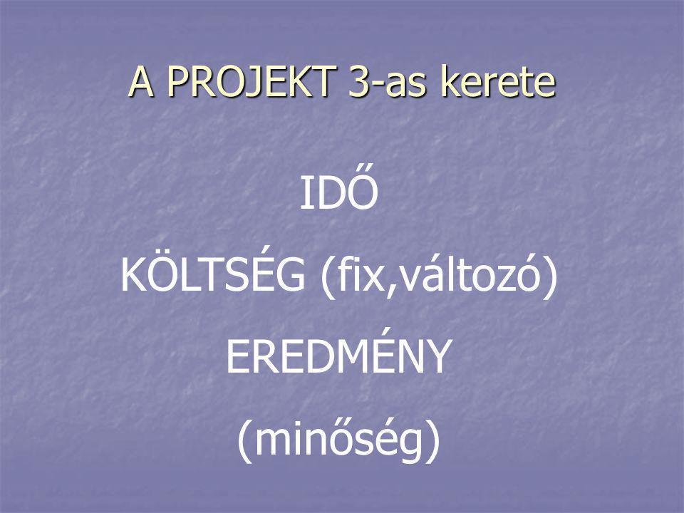 A PROJEKT 3-as kerete IDŐ KÖLTSÉG (fix,változó) EREDMÉNY (minőség)