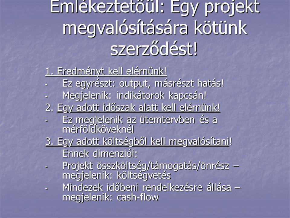 Emlékeztetőül: Egy projekt megvalósítására kötünk szerződést! 1. Eredményt kell elérnünk! - Ez egyrészt: output, másrészt hatás! - Megjelenik: indikát