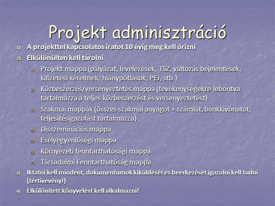Projekt adminisztráció 1) A projekttel kapcsolatos iratot 10 évig meg kell őrizni 2) Elkülönülten kell tárolni 1) Projekt mappa (pályázat, levelezések
