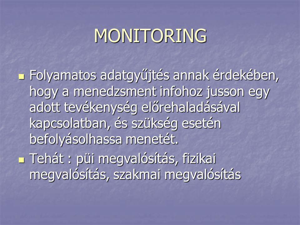 MONITORING  Folyamatos adatgyűjtés annak érdekében, hogy a menedzsment infohoz jusson egy adott tevékenység előrehaladásával kapcsolatban, és szükség