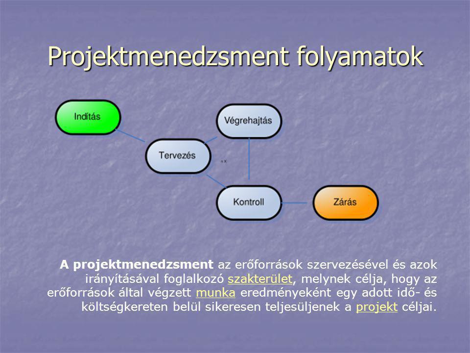 Projektmenedzsment folyamatok A projektmenedzsment az erőforrások szervezésével és azok irányításával foglalkozó szakterület, melynek célja, hogy az e