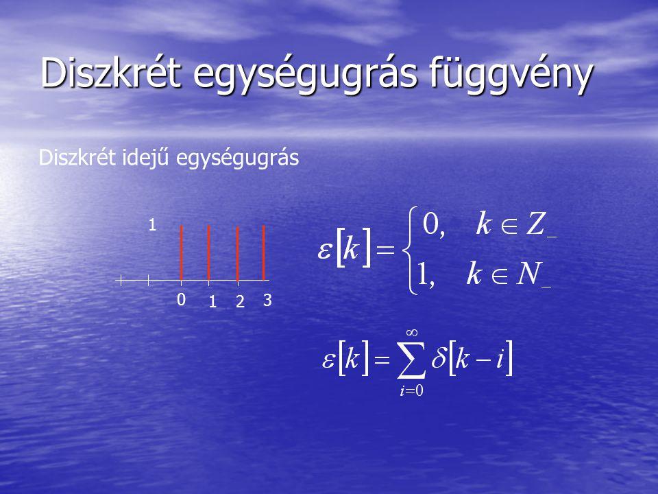 Diszkrét egységugrás függvény Diszkrét idejű egységugrás 0 1 12 3