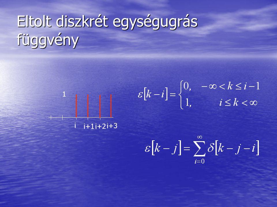 Eltolt diszkrét egységugrás függvény i 1 i+1i+2 i+3