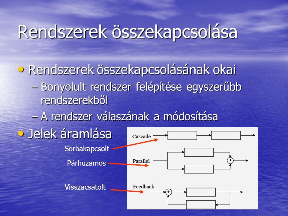 Rendszerek összekapcsolása • Rendszerek összekapcsolásának okai –Bonyolult rendszer felépítése egyszerűbb rendszerekből –A rendszer válaszának a módosítása • Jelek áramlása Sorbakapcsolt Párhuzamos Visszacsatolt