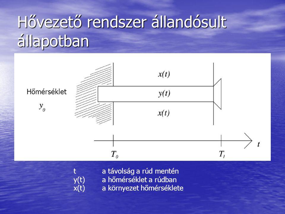 Hővezető rendszer állandósult állapotban Hőmérséklet t a távolság a rúd mentén y(t) a hőmérséklet a rúdban x(t)a környezet hőmérséklete