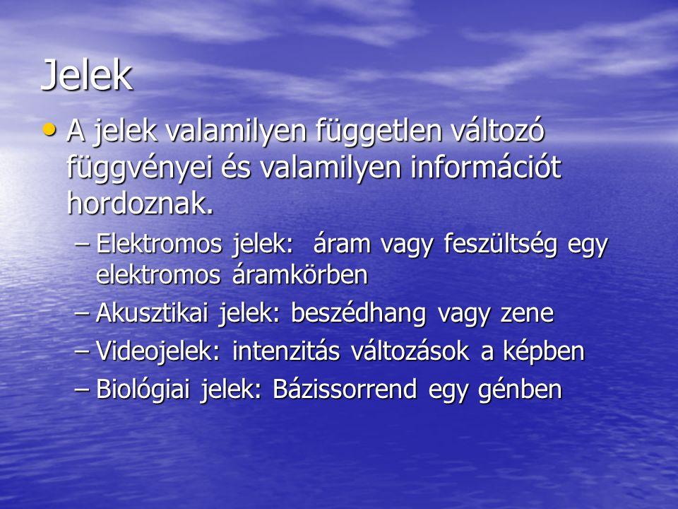 Jelek • A jelek valamilyen független változó függvényei és valamilyen információt hordoznak.