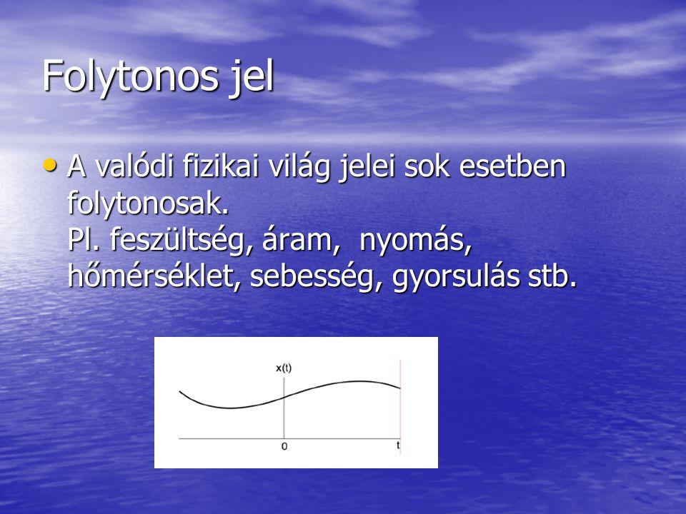 Folytonos jel • A valódi fizikai világ jelei sok esetben folytonosak.