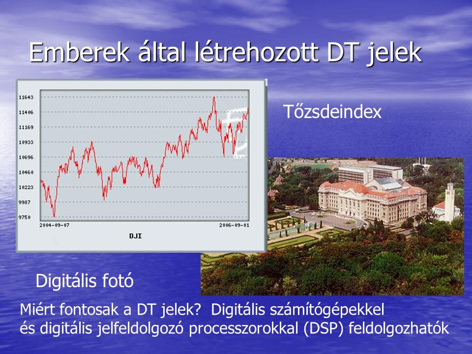 Emberek által létrehozott DT jelek Tőzsdeindex Digitális fotó Miért fontosak a DT jelek.