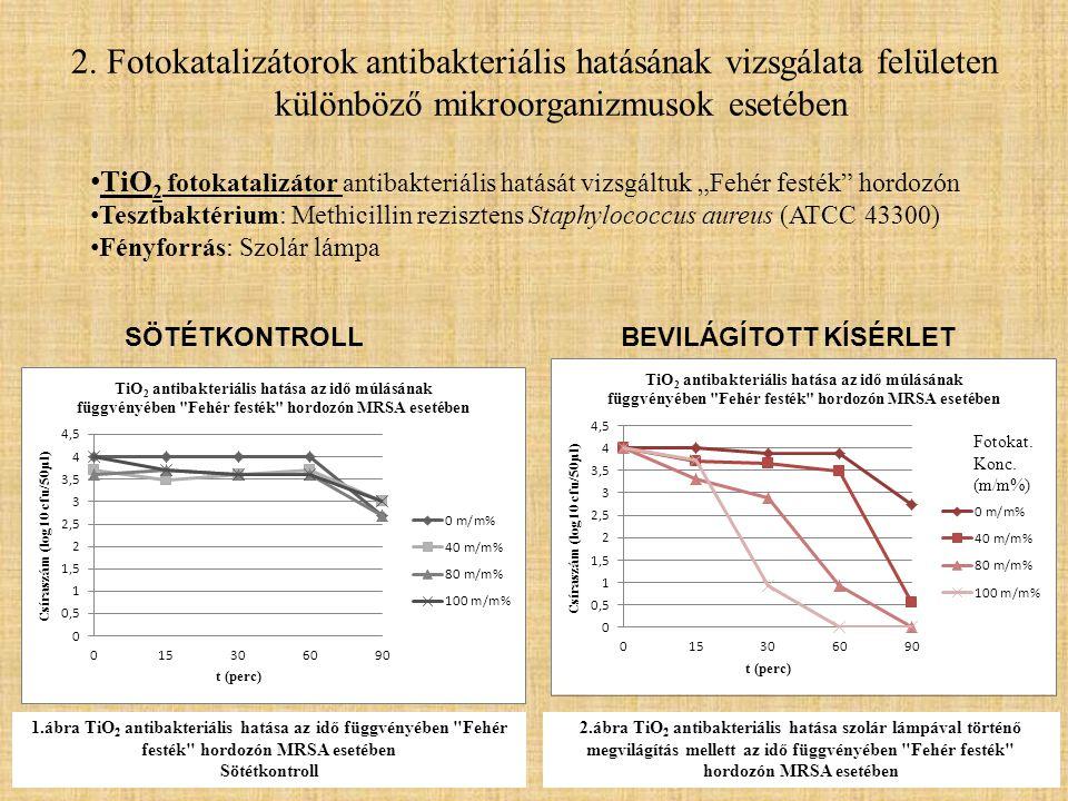 2. Fotokatalizátorok antibakteriális hatásának vizsgálata felületen különböző mikroorganizmusok esetében • TiO 2 fotokatalizátor antibakteriális hatás