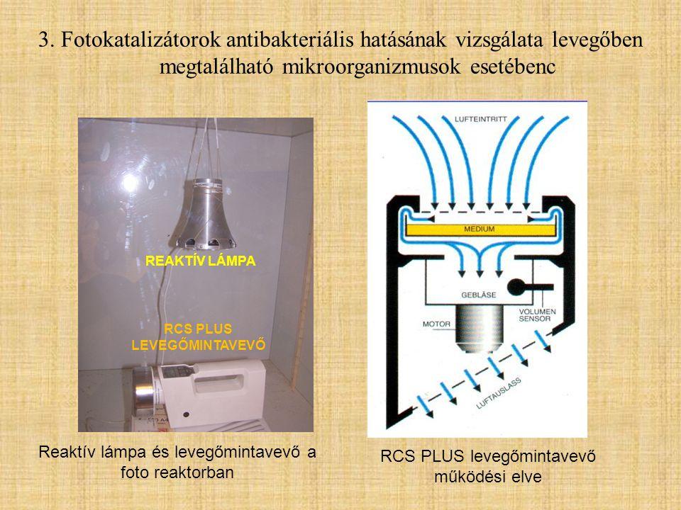 3. Fotokatalizátorok antibakteriális hatásának vizsgálata levegőben megtalálható mikroorganizmusok esetébenc Reaktív lámpa és levegőmintavevő a foto r