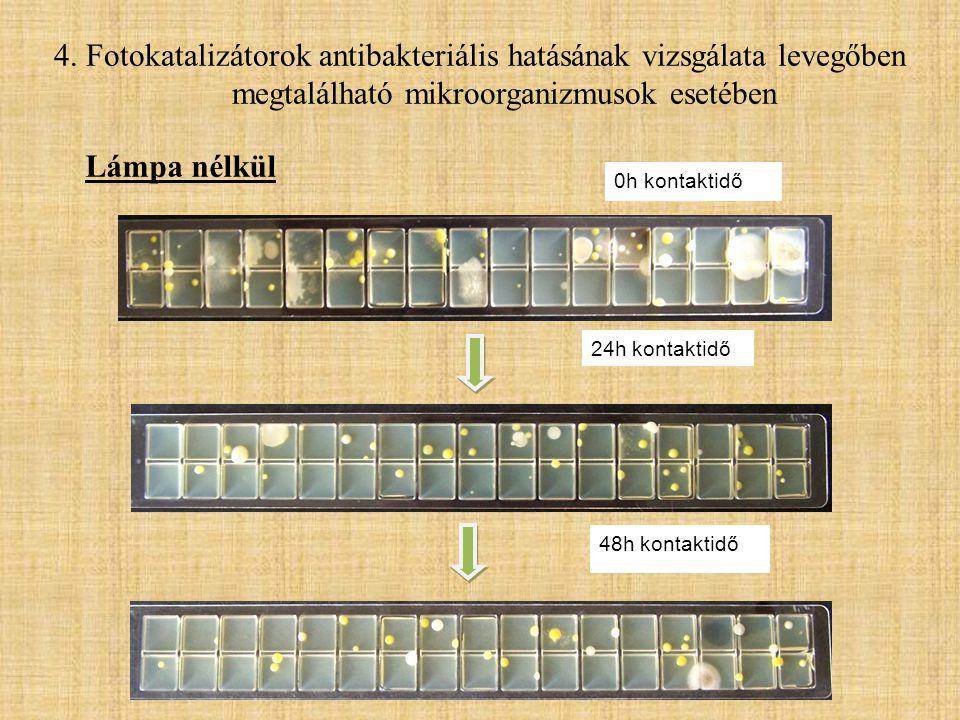 24h kontaktidő 48h kontaktidő 0h kontaktidő Lámpa nélkül 4. Fotokatalizátorok antibakteriális hatásának vizsgálata levegőben megtalálható mikroorganiz